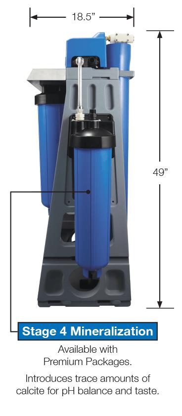 HANS Premium Water Stage 4 Mineralization